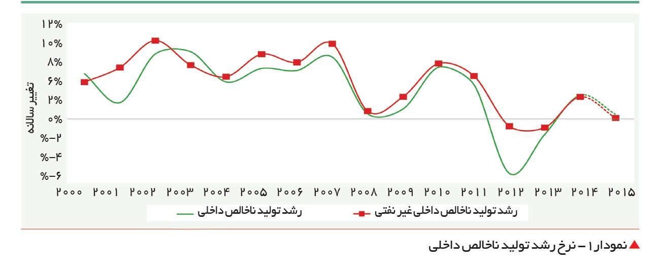 index:1|width:220|height:90|align:left