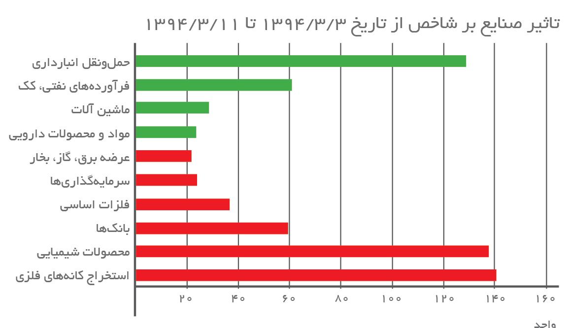 index:3|width:300|height:167|align:left
