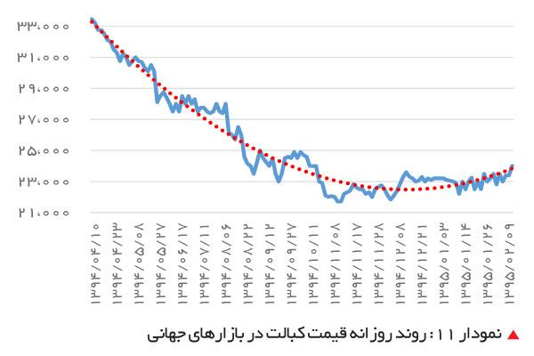 index:14|width:300|height:200|align:left
