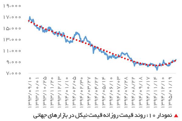 index:13|width:300|height:200|align:left
