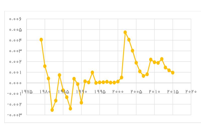 index:3|width:220|height:147|align:left