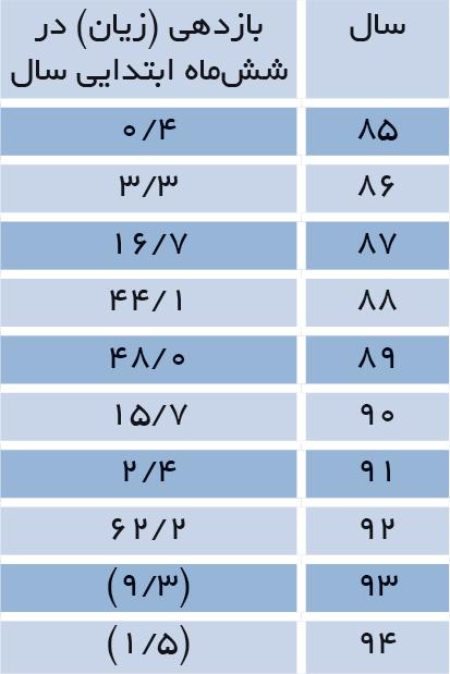 index:1|width:200|height:300|align:left