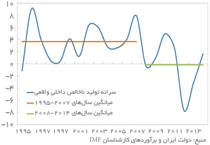 index:2|width:300|height:207|align:left