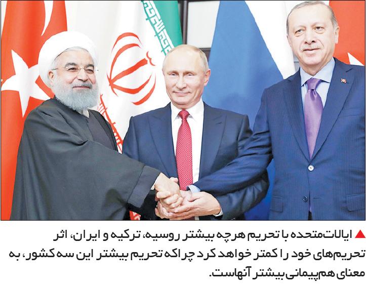 تجارت- فردا-  ایالاتمتحده با تحریم هرچه بیشتر روسیه، ترکیه و ایران، اثر تحریمهای خود را کمتر خواهد کرد چراکه تحریم بیشتر این سه کشور، به معنای همپیمانی بیشتر آنهاست.
