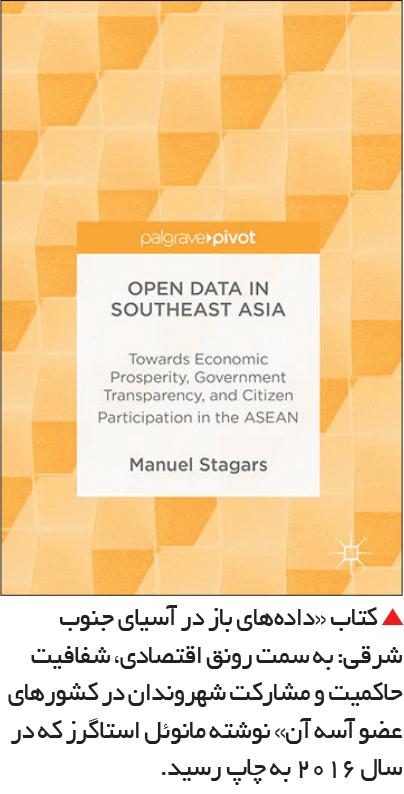 تجارت- فردا-  کتاب «دادههای باز در آسیای جنوب شرقی: به سمت رونق اقتصادی، شفافیت حاکمیت و مشارکت شهروندان در کشورهای عضو آسه آن» نوشته مانوئل استاگرز که در سال 2016 به چاپ رسید.