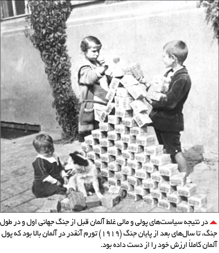 تجارت- فردا-  در نتیجه سیاستهای پولی و مالی غلط آلمان قبل از جنگ جهانی اول و در طول جنگ، تا سالهای بعد از پایان جنگ (1919) تورم آنقدر در آلمان بالا بود که پول آلمان کاملاً ارزش خود را از دست داده بود.
