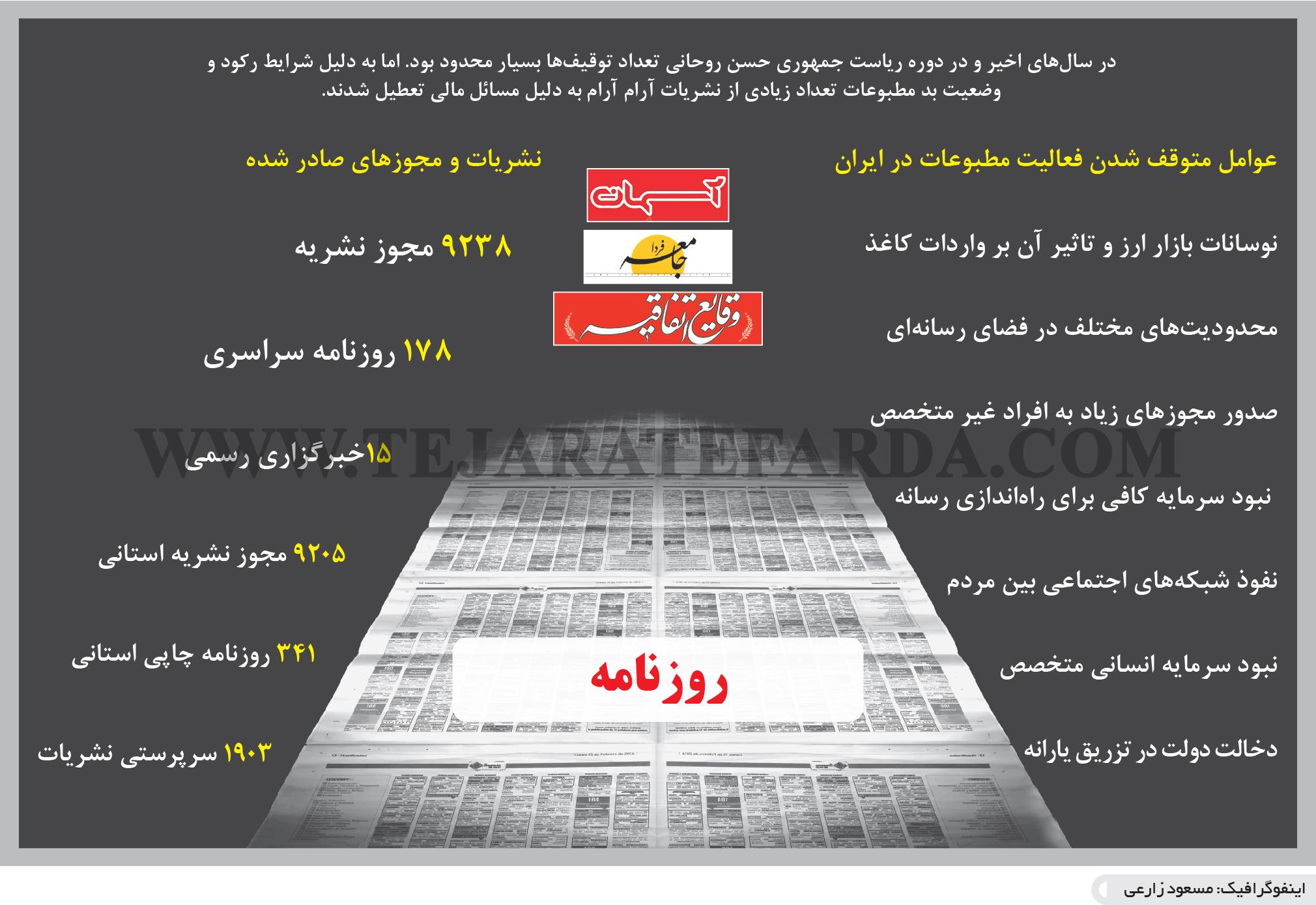 تجارت- فردا- تعطیلی مطبوعات(اینفوگرافیک)
