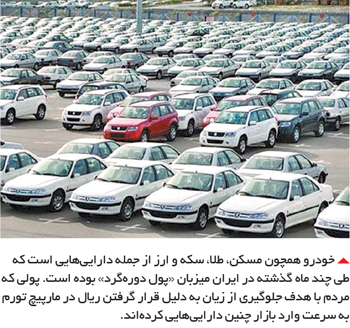 تجارت- فردا- خودرو همچون مسکن، طلا، سکه و ارز از جمله داراییهایی است که طی چند ماه گذشته در ایران میزبان «پول دورهگرد» بوده است.