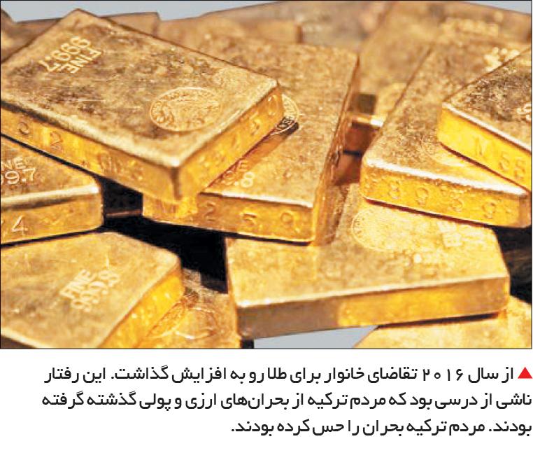 تجارت- فردا-  از سال 2016 تقاضای خانوار برای طلا رو به افزایش گذاشت. این رفتار ناشی از درسی بود که مردم ترکیه از بحرانهای ارزی و پولی گذشته گرفته بودند. مردم ترکیه بحران را حس کرده بودند.