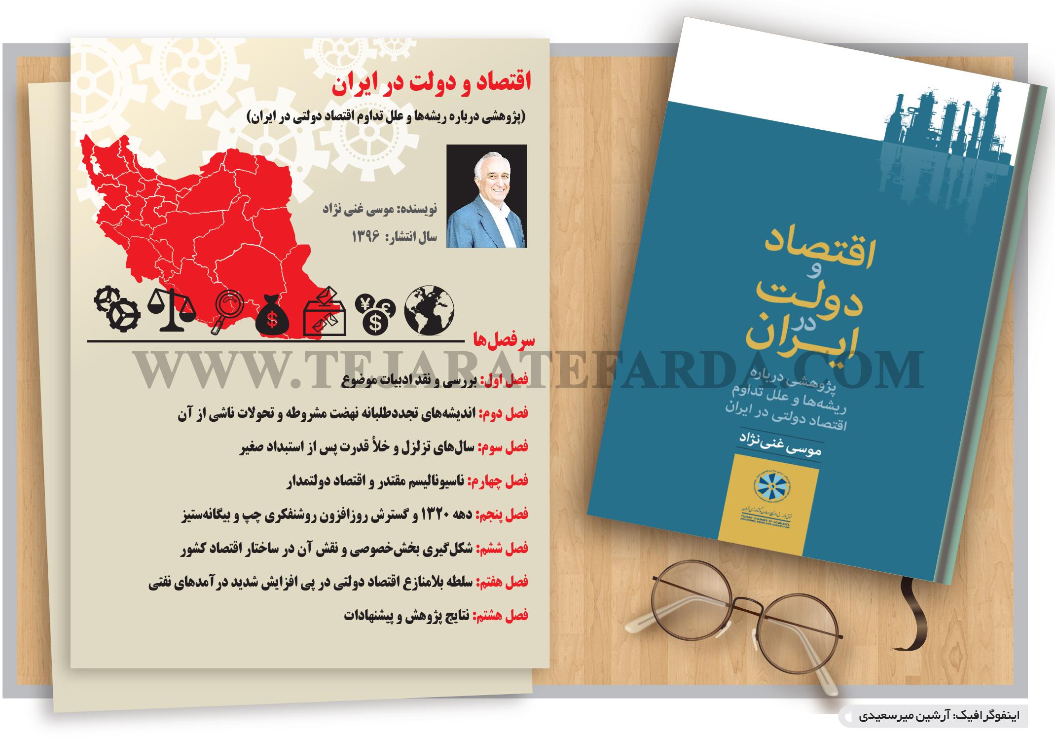 تجارت- فردا- اقتصاد و دولت در ایران(اینفوگرافیک)