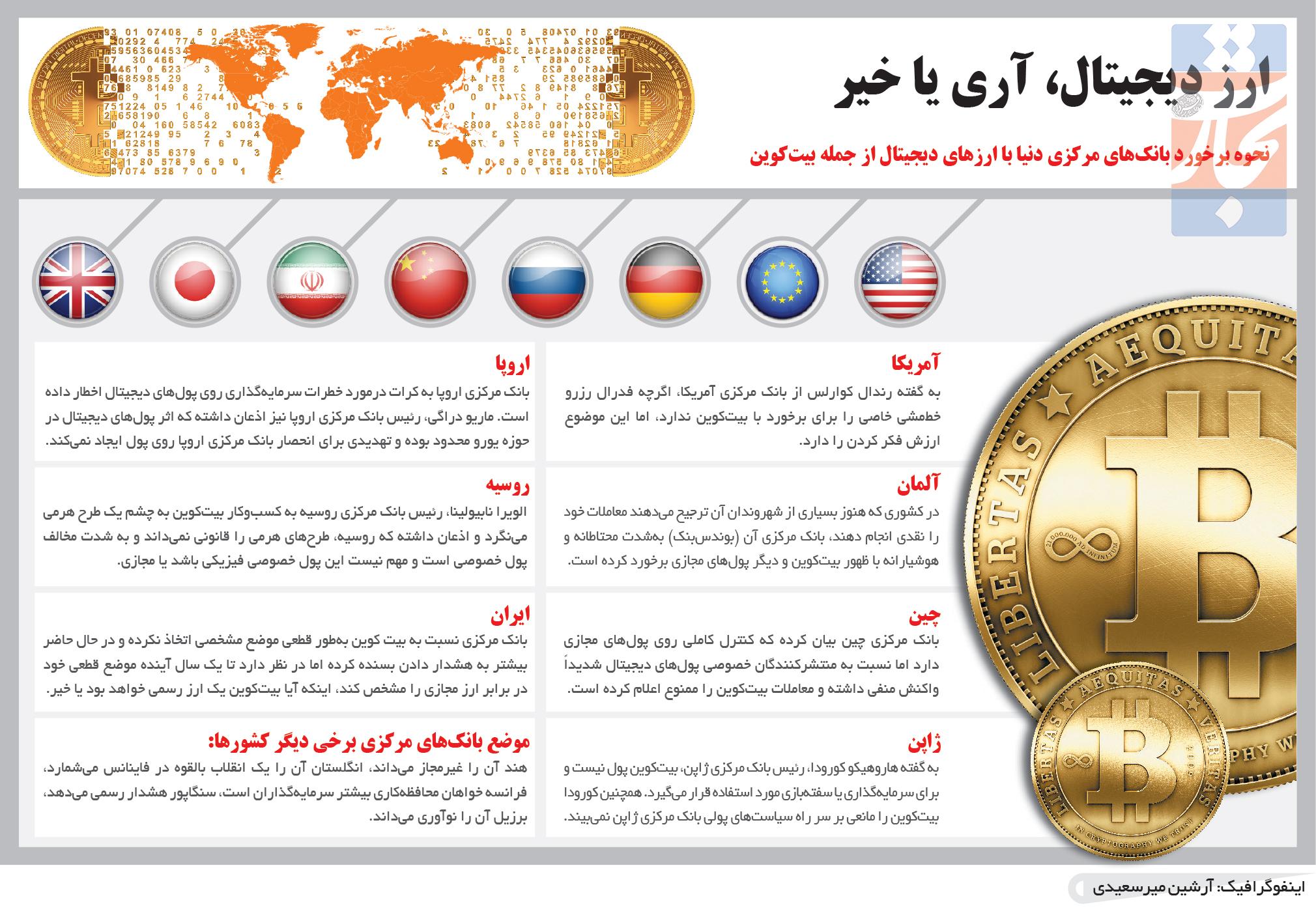 تجارت فردا- اینفوگرافیک-ارز دیجیتال، آری یا خیر
