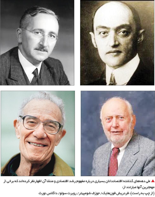 تجارت- فردا- (از چپ به راست): فردریش فونهایک / جوزف شومپیتر / روبرت سولو / داگلاس نورث