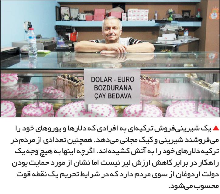 تجارت- فردا-  یک شیرینیفروش ترکیهای به افرادی که دلارها و یوروهای خود را میفروشند شیرینی و کیک مجانی میدهد. همچنین تعدادی از مردم در ترکیه دلارهای خود را به آتش کشیدهاند. اگرچه اینها به هیچ وجه یک راهکار در برابر کاهش ارزش لیر نیست اما نشان از مورد ح