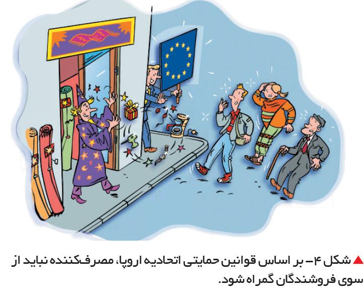 تجارت- فردا-  شکل 4- بر اساس قوانین حمایتی اتحادیه اروپا، مصرفکننده نباید از سوی فروشندگان گمراه شود.
