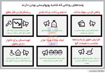 شعارهای شائبهدار