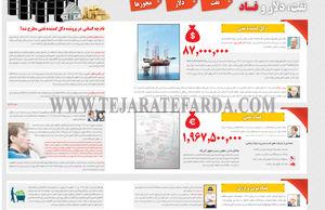 نفت، دلار و فساد