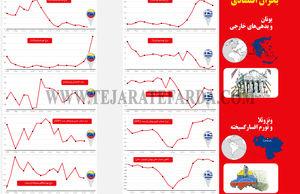 بحران اقتصادی