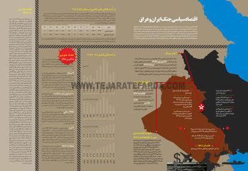 اقتصاد سیاسی جنگ ایران و عراق