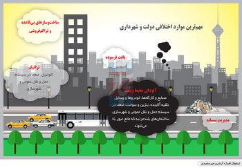 تهران تنها